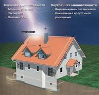 монтаж молниеприемника г.Владивосток